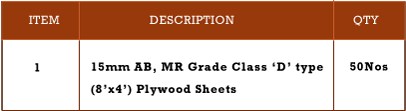 The correct way to order Plywood Sheets