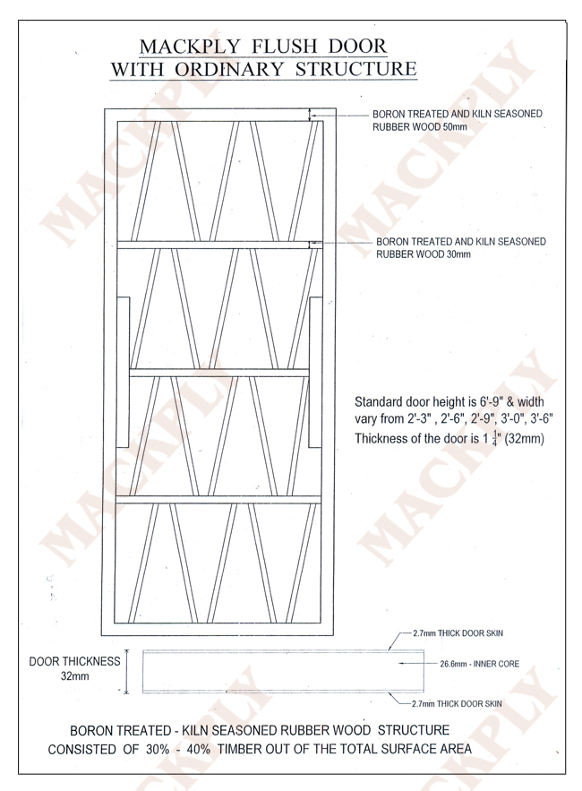 Flush Door with Ordinary Structure  sc 1 st  Mackply & Technical Details | Mackply Products | Mackply Industries (Pvt ...