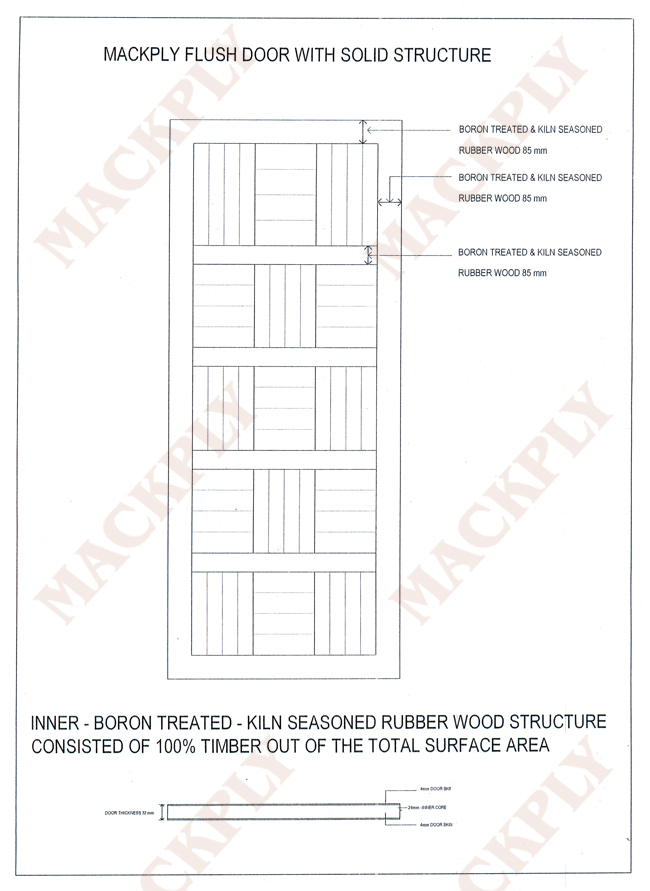 Flush Door With Solid Structure